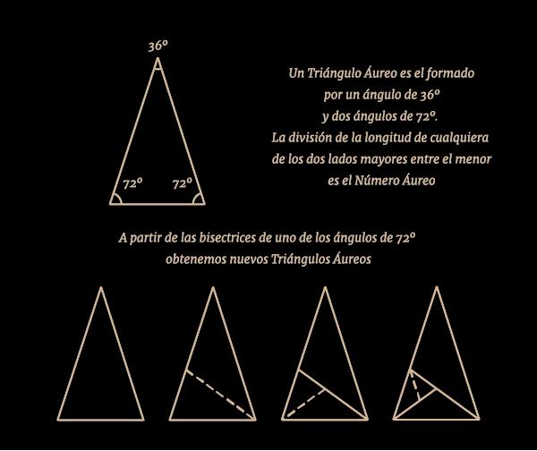 construcción triángulo áureo